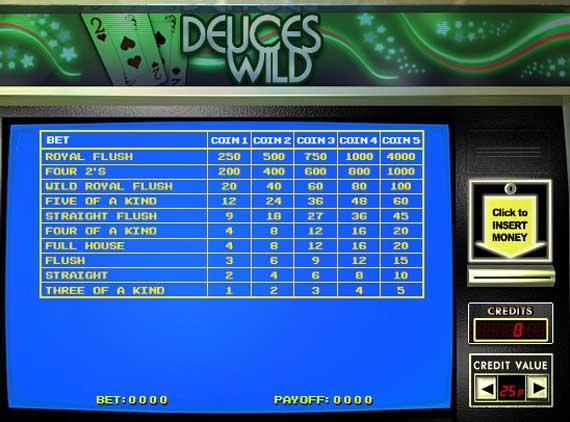 888 Deuces Wild