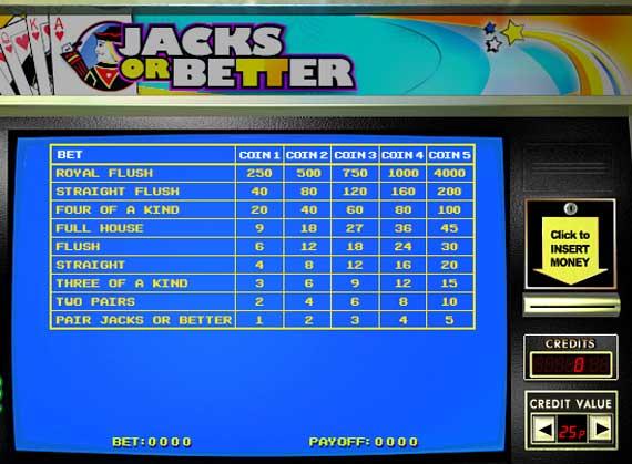 888 Jacks or Better