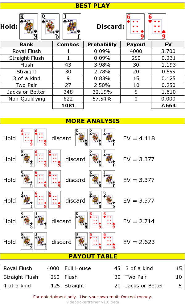 Jacks or better video poker guide flash games poker governor